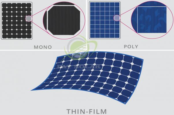 các loại pin năng lượng mặt trời phần 1