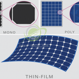 Types of solar cells, structure, efficiency, price (part 1)