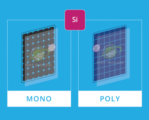 Types-of-solar-cells-structure-efficiency-price-part-1-3